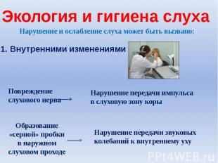 Экология и гигиена слухаНарушение и ослабление слуха может быть вызвано:1. Внутр