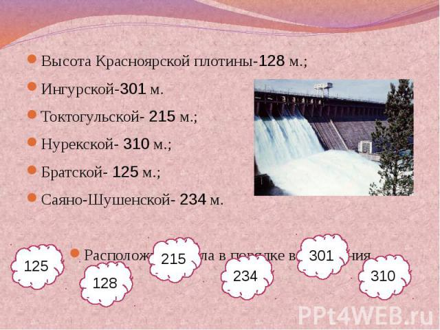 Высота Красноярской плотины-128 м.;Ингурской-301 м.Токтогульской- 215 м.;Нурекской- 310 м.;Братской- 125 м.;Саяно-Шушенской- 234 м.Расположите числа в порядке возрастания