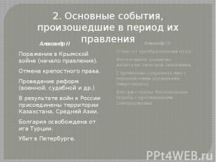 2. Основные события, произошедшие в период их правления Александр IIПоражение в