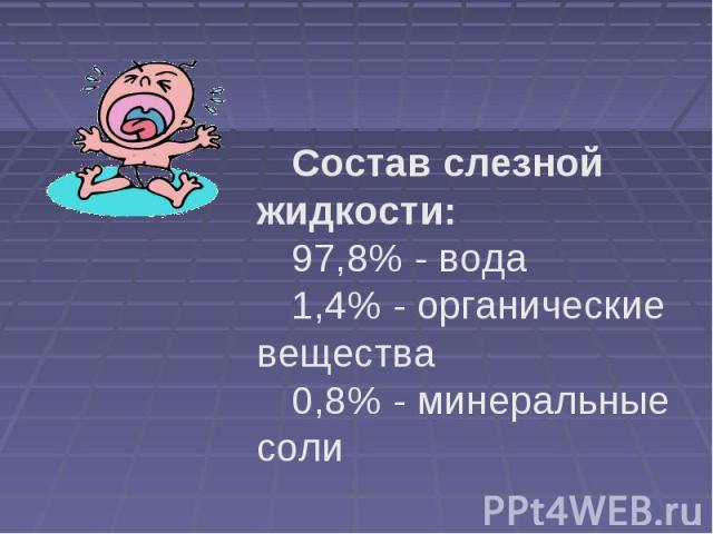 Состав слезной жидкости:97,8% - вода1,4% - органические вещества0,8% - минеральные соли