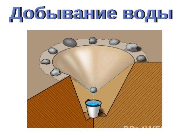 Добывание воды