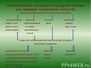 Экологическая ситуация в Западной Сибири (на примере Тюменской области) Причины