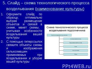 5. Слайд – схема технологического процесса возделывания (наименование культуры)