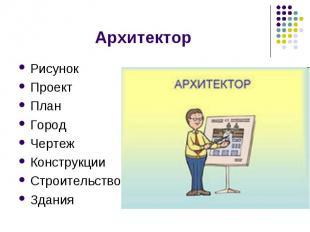 Архитектор РисунокПроектПланГородЧертежКонструкцииСтроительствоЗдания