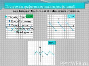 Построение графиков периодических функций Дана функция у= f(x). Построить её гра