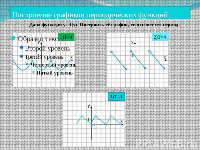 Построение графиков периодических функций Дана функция у= f(x). Построить её график, если известен период.