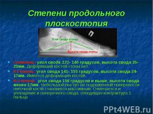 I степень: угол свода 131- 140 градусов, высота свода 35-25мм. Деформаций костей