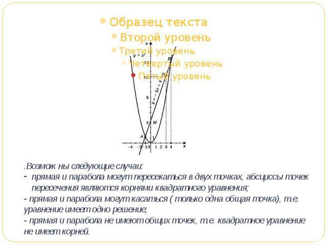 .Возможны следующие случаи:прямая и парабола могут пересекаться в двух точках, абсциссы точек пересечения являются корнями квадратного уравнения;- прямая и парабола могут касаться ( только одна общая точка), т.е. уравнение имеет одно решение;- пряма…