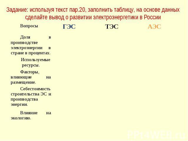 Задание: используя текст пар.20, заполнить таблицу, на основе данных сделайте вывод о развитии электроэнергетики в России