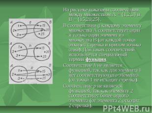 На рисунке показаны соответствия между множеством А = {1,2,3} и В = {15,20,25}.