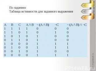 По заданию: Таблица истинности для заданного выражения