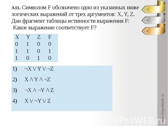 A11. Символом F обозначено одно из указанных ниже логических выражений от трех аргументов: X, Y, Z.Дан фрагмент таблицы истинности выражения F: Какое выражение соответствует F?