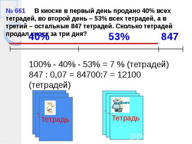 № 661 В киоске в первый день продано 40% всех тетрадей, во второй день – 53% всех тетрадей, а в третий – остальные 847 тетрадей. Сколько тетрадей продал киоск за три дня?