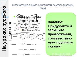 На уроках русского языка использование знаково-символических средств (моделей, с