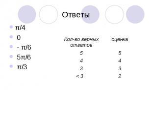 Ответы π/4 0 - π/6 5π/6 π/3