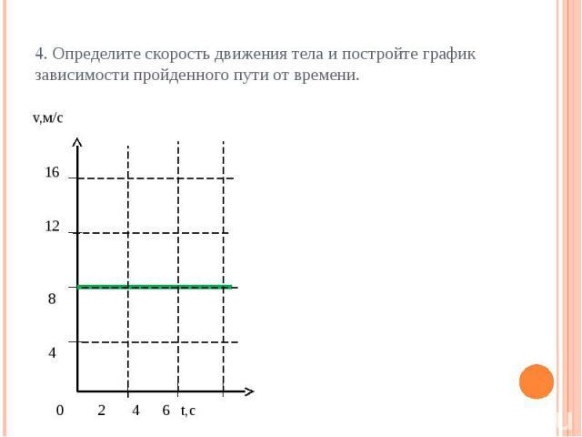 4. Определите скорость движения тела и постройте график зависимости пройденного пути от времени.