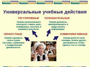 Универсальные учебные действия ЛИЧНОСТНЫЕ Умение оценивать свои и чужие поступки