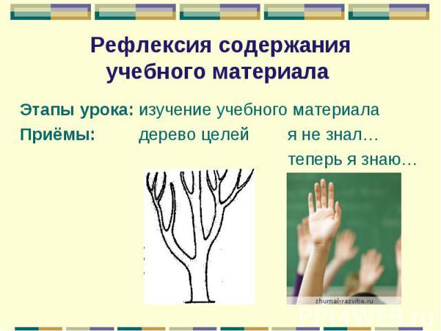 Рефлексия содержанияучебного материала Этапы урока: изучение учебного материалаПриёмы: дерево целей я не знал… теперь я знаю…