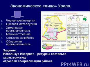 Экономическое «лицо» Урала. Черная металлургияЦветная металлургияХимическая пром
