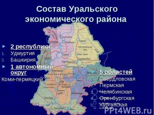Состав Уральского экономического района 2 республикиУдмуртияБашкирия1 автономный