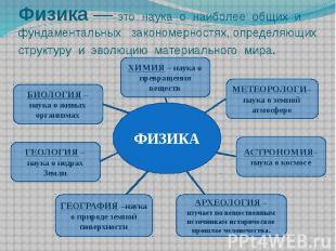 Физика — это наука о наиболее общих и фундаментальных закономерностях, определяю