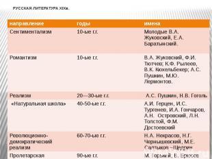 РУССКАЯ ЛИТЕРАТУРА XIXв.