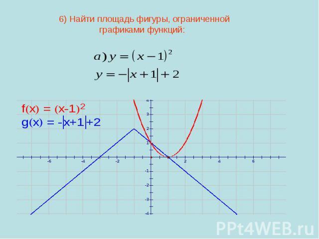 6) Найти площадь фигуры, ограниченнойграфиками функций: