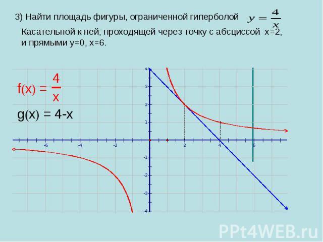 3) Найти площадь фигуры, ограниченной гиперболой Касательной к ней, проходящей через точку с абсциссой х=2, и прямыми у=0, х=6.