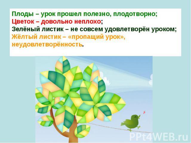 Плоды – урок прошел полезно, плодотворно;Цветок – довольно неплохо;Зелёный листик – не совсем удовлетворён уроком;Жёлтый листик – «пропащий урок», неудовлетворённость.