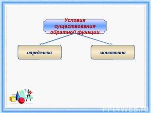 Условия существования обратной функцииопределенамонотонна