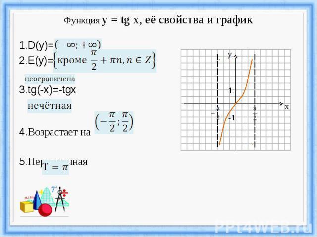 Функция y = tg x, её свойства и график