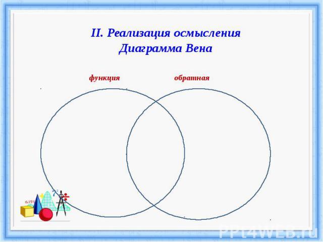 II. Реализация осмысленияДиаграмма Вена