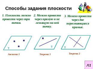 Способы задания плоскости1. Плоскость можно провести через три точки.2. Можно пр