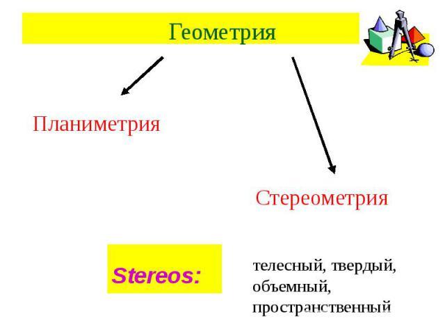 Геометрия ПланиметрияСтереометрия Stereos: телесный, твердый, объемный, пространственный
