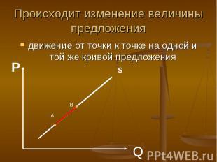 Происходит изменение величины предложения движение от точки к точке на одной и т