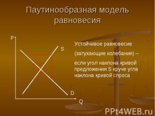 Паутинообразная модель равновесия Устойчивое равновесие(затухающие колебания) –