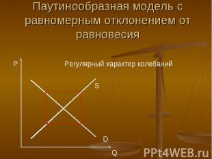 Паутинообразная модель с равномерным отклонением от равновесия Регулярный характ