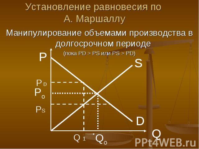 Установление равновесия по А. Маршаллу Манипулирование объемами производства в долгосрочном периоде(пока PD > PS или PS > PD)