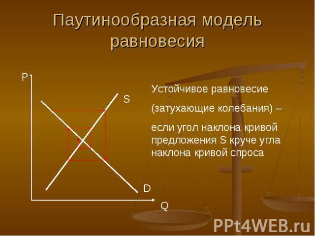 Паутинообразная модель равновесия Устойчивое равновесие(затухающие колебания) – если угол наклона кривой предложения S круче угла наклона кривой спроса