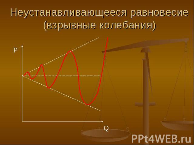 Неустанавливающееся равновесие(взрывные колебания)