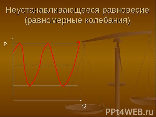 Неустанавливающееся равновесие (равномерные колебания)
