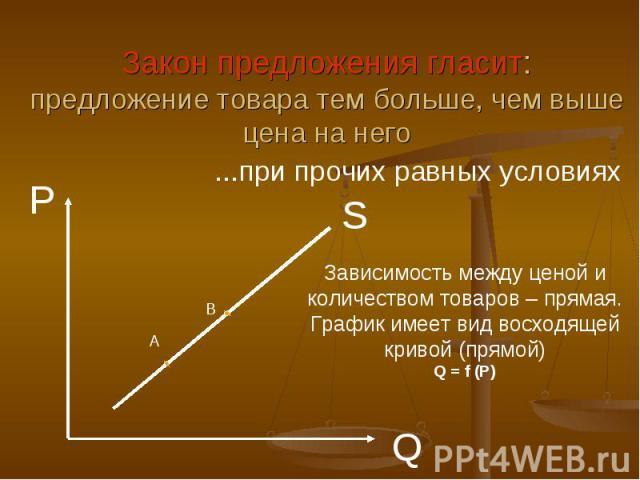 Закон предложения гласит:предложение товара тем больше, чем выше цена на него...при прочих равных условияхЗависимость между ценой и количеством товаров – прямая.График имеет вид восходящей кривой (прямой)Q = f (P)