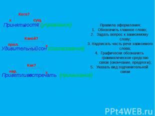 Правила оформления:Обозначить главное слово;Задать вопрос к зависимому слову;Над