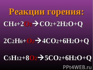 Реакции горения: СН4+2О2СО2+2Н2О+Q2С2Н6+О24СО2+6Н2О+QС5Н12+8О25СО2+6Н2О+Q