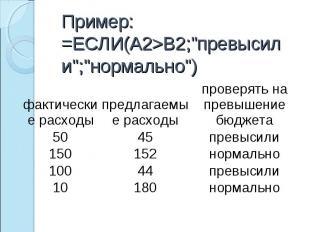 """Пример: =ЕСЛИ(A2>B2;""""превысили"""";""""нормально"""")"""