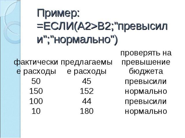Пример: =ЕСЛИ(A2>B2;