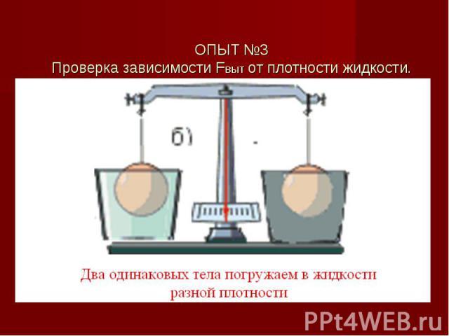 ОПЫТ №3 Проверка зависимости Fвыт от плотности жидкости.