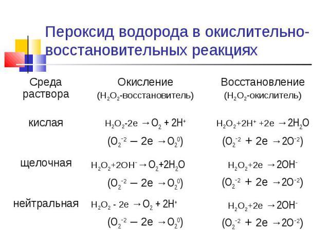Пероксид водорода в окислительно-восстановительных реакциях