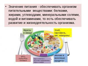 Значение питания - обеспечивать организм питательными веществами: белками, жирам