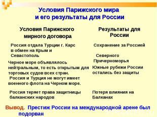 Условия Парижского мира и его результаты для России Вывод. Престиж России на меж
